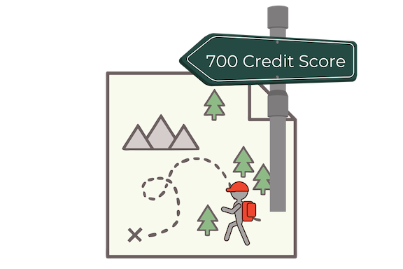 My Credit Journey to a 700 credit score