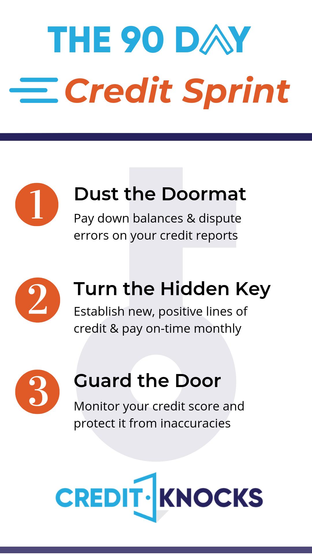 90 Day Credit Sprint Steps for Bad Credit