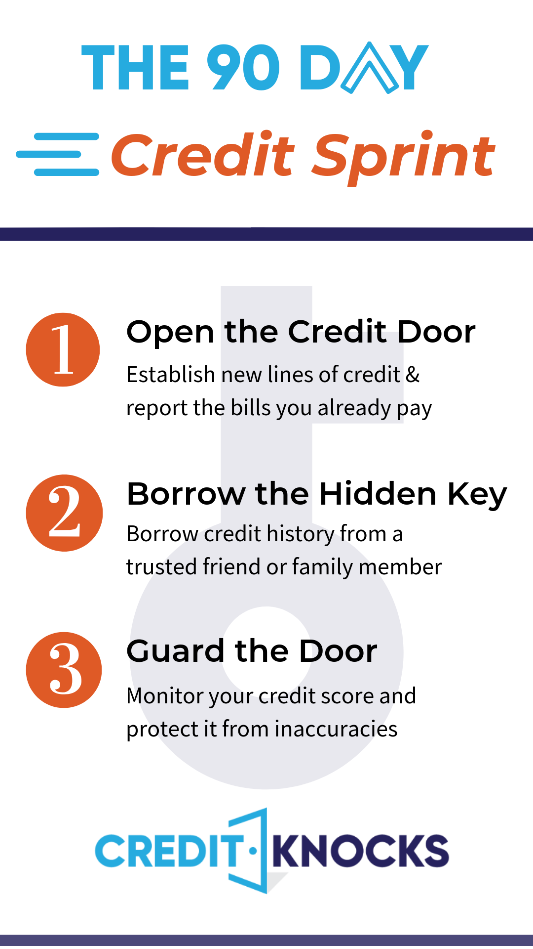 open the credit door