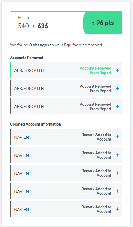 Equifax Credit Report >> Equifax Dispute Lowered My Credit Score 72 Points 2019