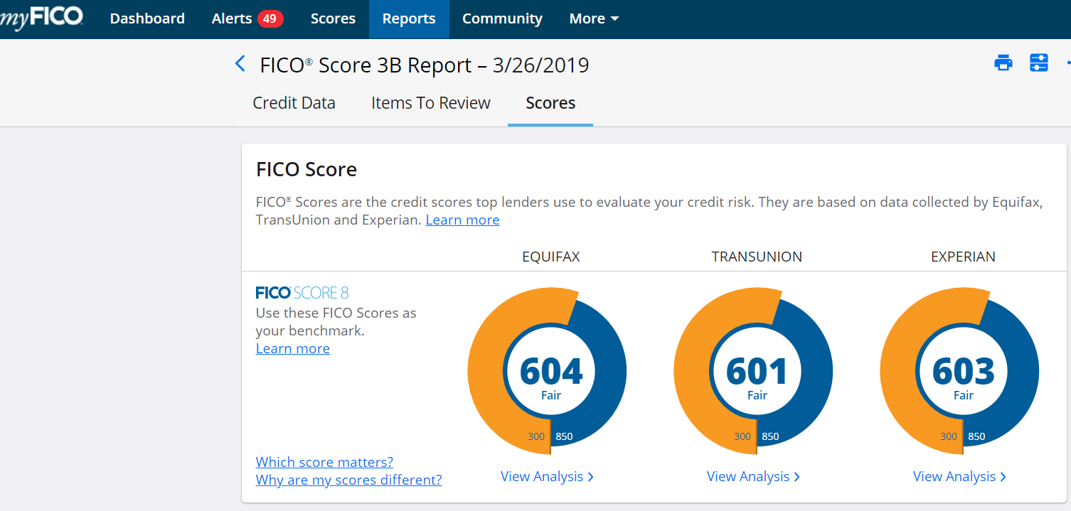 how to increase credit score by 100 points in 30 days