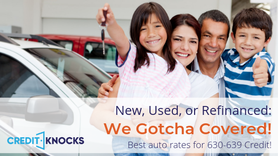 New, Used, and Refinanced Auto Loan Rates for 630 to 639 Credit Score