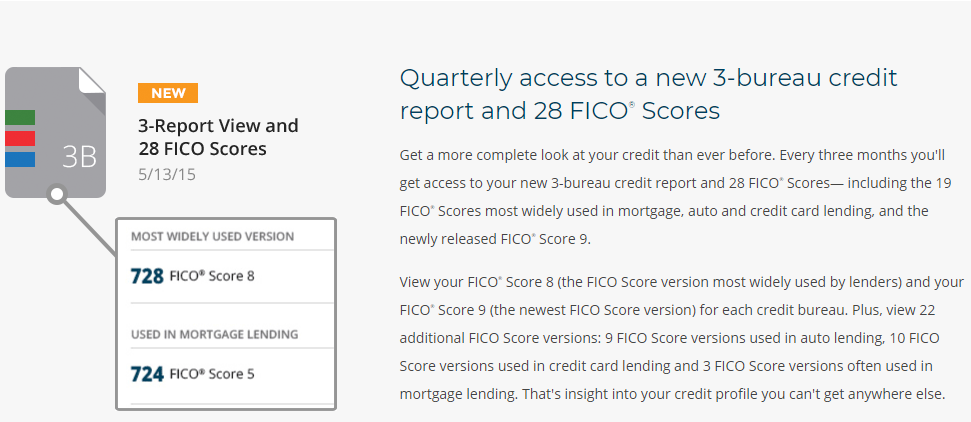 credit monitoring my fico