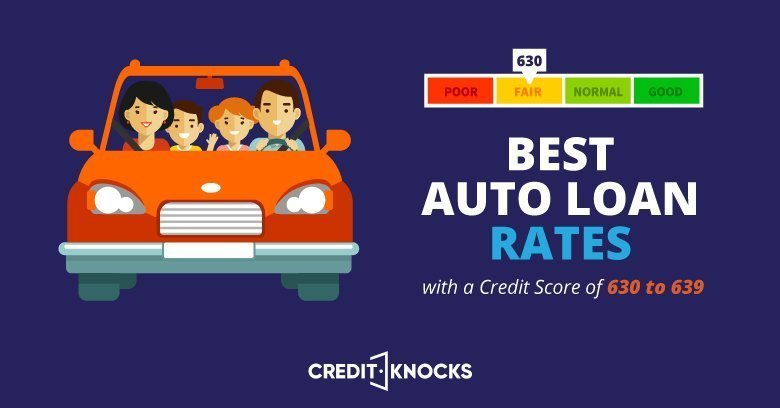 New, Used, and Refinanced Auto Loan Rates for 630 631 632 633 634 635 636 637 638 639 Credit Score