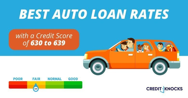 Best Used Car Loan Rates >> Best Auto Loan Rates With A Credit Score Of 630 To 639