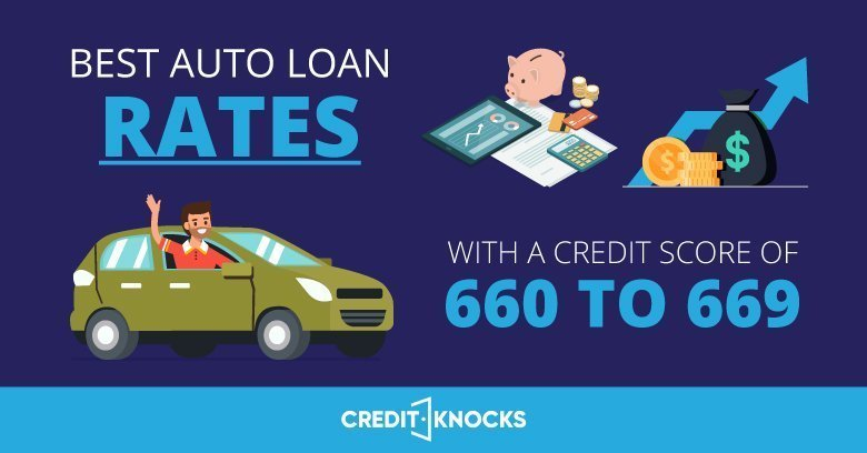 Auto Loans Credit Score 660 661 662 663 664 665 666 667 668 669