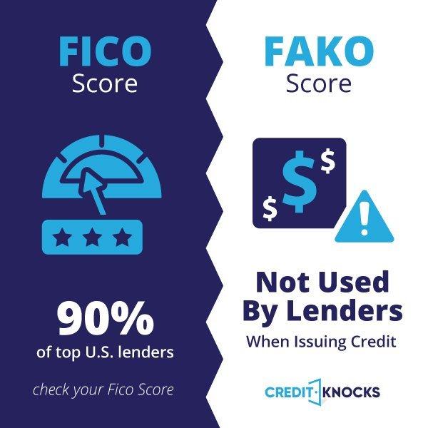 fico score vs fako score